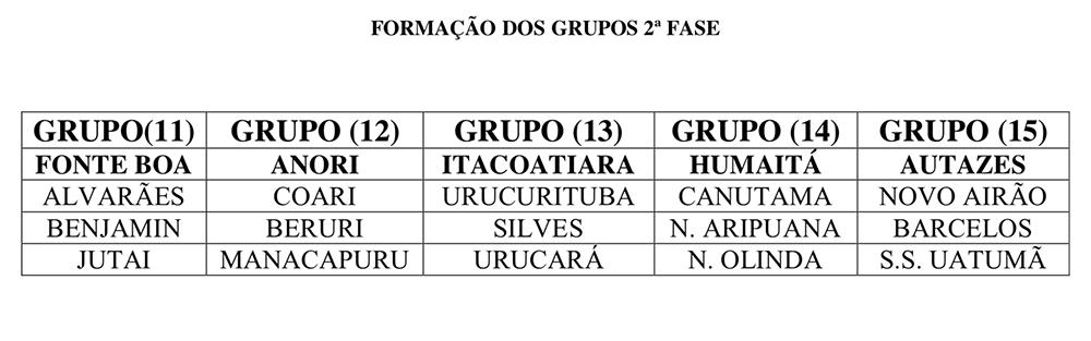 Veja a tabela de jogos da Copa dos Rios